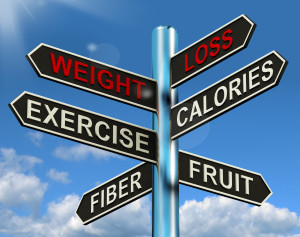 Weight Loss Signpost Showing Fiber Exercise Fruit And Calories